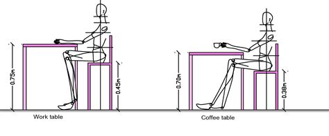 what is table height body measurements ergonomics for table and chair dining