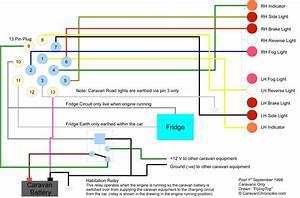 Racordare Instalatie Electrica La Rulota  Sa Nu Faceti Ca Mine