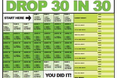 30 Day Liquid Diet Weight Loss Brad Erva Doce Info