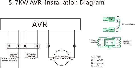 Secret Diagram Circuit Generator Avr
