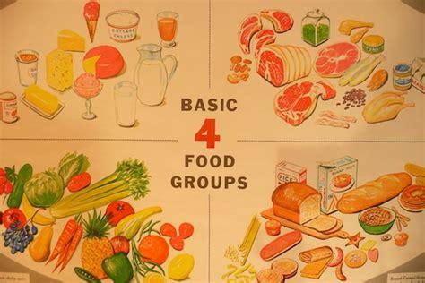4 basic food groups images