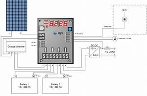 Hybrid Solar Systems For Telecom  U00bb Easy Connecting Diesel