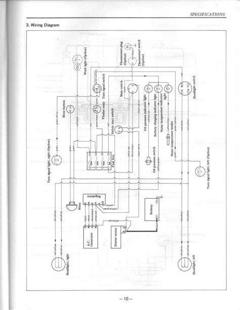 Where Can Get Wiring Diagram Electrical For Yanmar