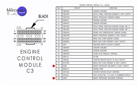 mercedes sprinter 313 cdi wiring diagram diagram mercedes sprinter fuse box diagram