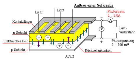 wie funktioniert eine solarzelle alternative energieequellen