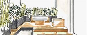Sichtschutzpflanzen Für Terrasse : sichtschutz terrasse pflanzen ~ Indierocktalk.com Haus und Dekorationen