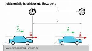 Physik Beschleunigung Berechnen : die beschleunigung aus sicht der physik begriffskl rung ~ Themetempest.com Abrechnung
