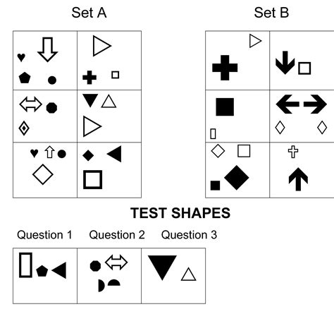 Ukcat Practice Test Abstract Reasoning Meaning