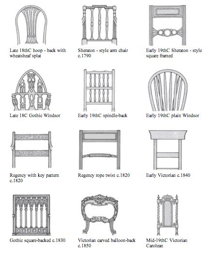 Types Of Chair Backs by Quickfacts Introduction To Furniture Artifact Free