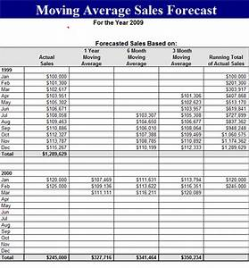 moving average sales forecast for excel 2007 or newer With 5 year sales forecast template