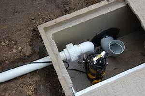 How A Sump Pump Functions