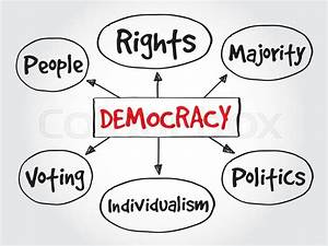 Democracy Mind Map Concept