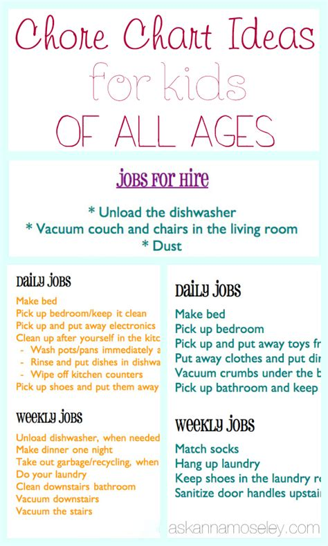 Kids Chore Chart Idea