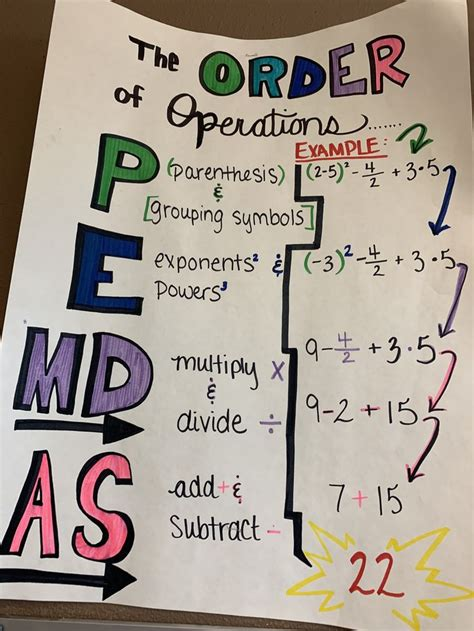 order  operations order  operations anchor charts