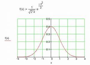 Fläche Unter Graph Berechnen : berblick ber die wichtigsten funktionsklassen mathe brinkmann ~ Themetempest.com Abrechnung