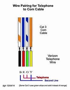 Cat5 Wiring Diagram