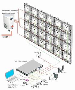 576x576mm Led Panel For Indoor Fixed Installation Or