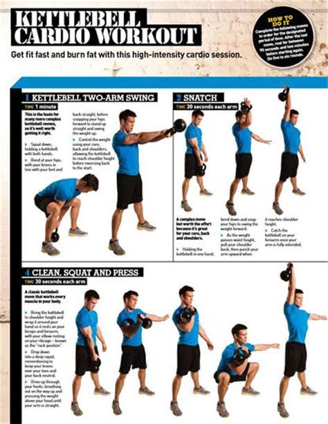 workout cardio kettlebell intensity infographic hiit kettle kettlebells exercise weights bell muscletransform