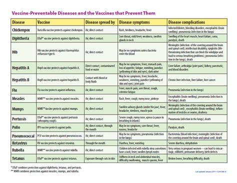 immunization schedule pleasant peds care  conyers
