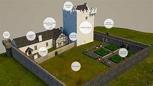 Centering Spenser  A Digital Resource For Kilcolman Castle