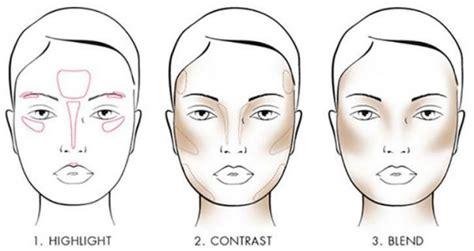 mini guide  makeup contouring   face shapes
