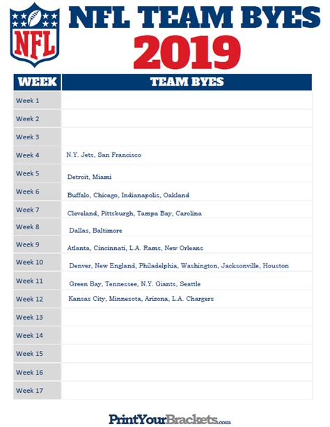 printable list  nfl team bye weeks