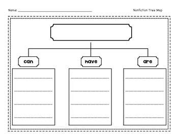 blank tree map tree map kindergarten writing activities