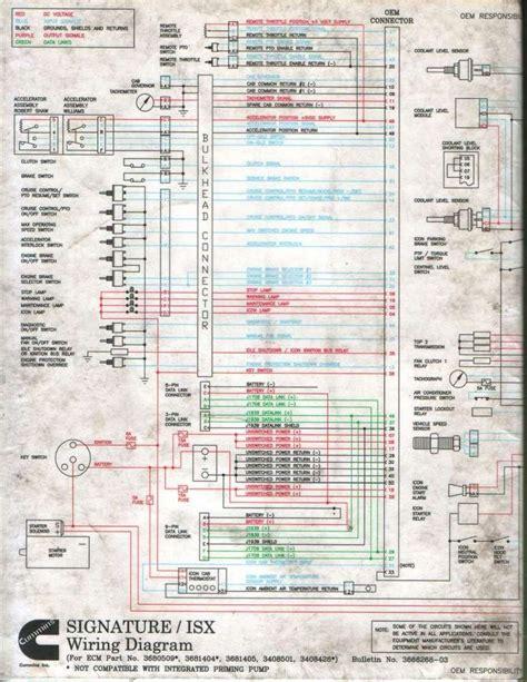 cummins isx wiring diagrams
