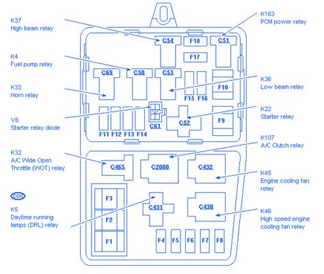 2016 Ford Edge Diagram by 2015 Ford Fusion Energi Engine Diagramjaguar X Type