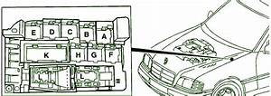Fuse Box Diagram Mercedes Benz C280 1995