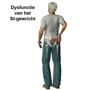 Artrose, knie : Symptomen, Behandeling Oefeningen