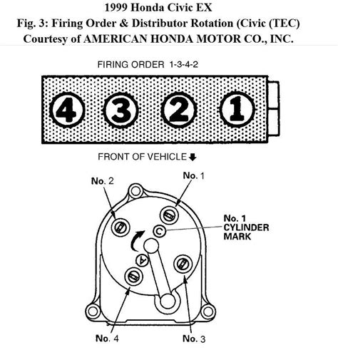 1998 honda civic spark diagram wiring diagram