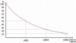 Radiokarbonmethode Rechnung : radiokarbonmethode ~ Themetempest.com Abrechnung