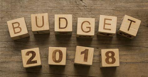 budget   updates housing news