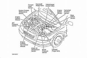 Volvo S4 Engine Bay Diagram Volvo S4 Engine Bay Diagram