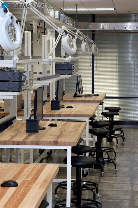 formaspaces workbench gallery features
