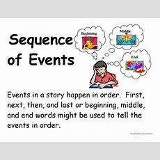 Sequencing  Welcome 3rd Graders