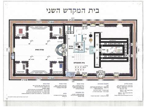 building   temple  mitzvah project
