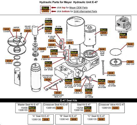 Meyer Hydraulic Snow Plow Pump Parts Diagram Buy