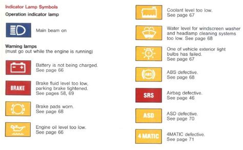 audi dashboard lights meaning purequocom