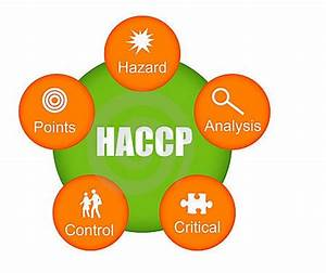 Haccp  U2014 The Elephant In The Room  Part One Of Three