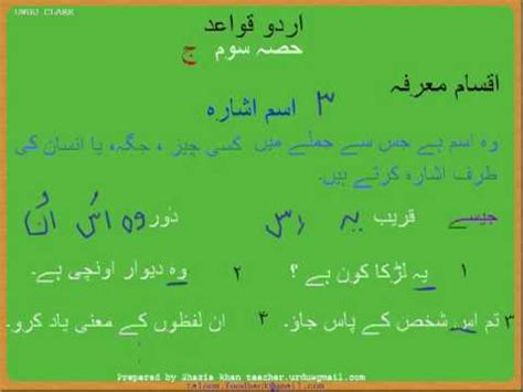 Urdu Grammar Part 3 (c) Ismeishara (type 3 Ismemarfa) Youtube