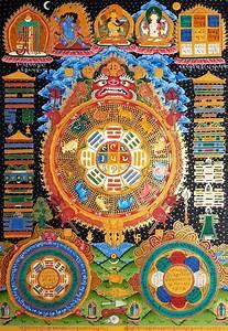 Tibetan Astrology Thangka