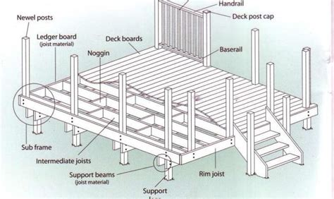 Awesome Wood Deck Ideas Plans 15 Pictures  House Plans. Patio Furniture Stores In Sarasota. Cast Iron Patio Furniture Kijiji Toronto. Patio Renaissance Sorrento Collection. Patio Homes For Sale Bowling Green Ky. Patio Design Cincinnati. Rustic Back Patio Ideas. Patio Slab Deals. Patio Outdoor Furniture Houston
