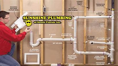 Plumbing Drain Florida Hire Issues Why Company