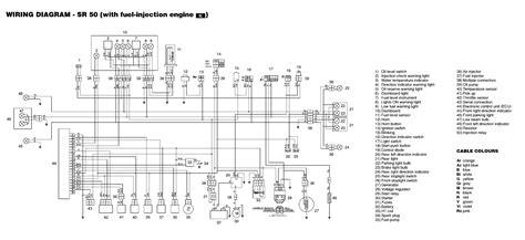 2009 yamaha ybr 125 wiring diagram wiring diagram
