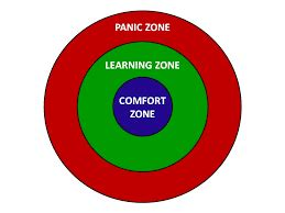 curogens learning works   zone  proximal