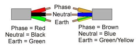 house wiring neutral color readingrat net