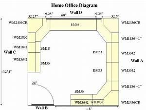 Tips  Home Office Design
