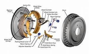 Brake System Guides